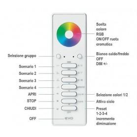 Telecomando EVO - 7 tasti - Per RGB - Bianco